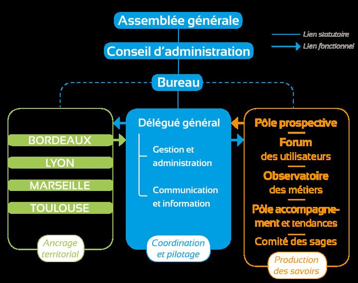 visuel-organisation-adi-2017